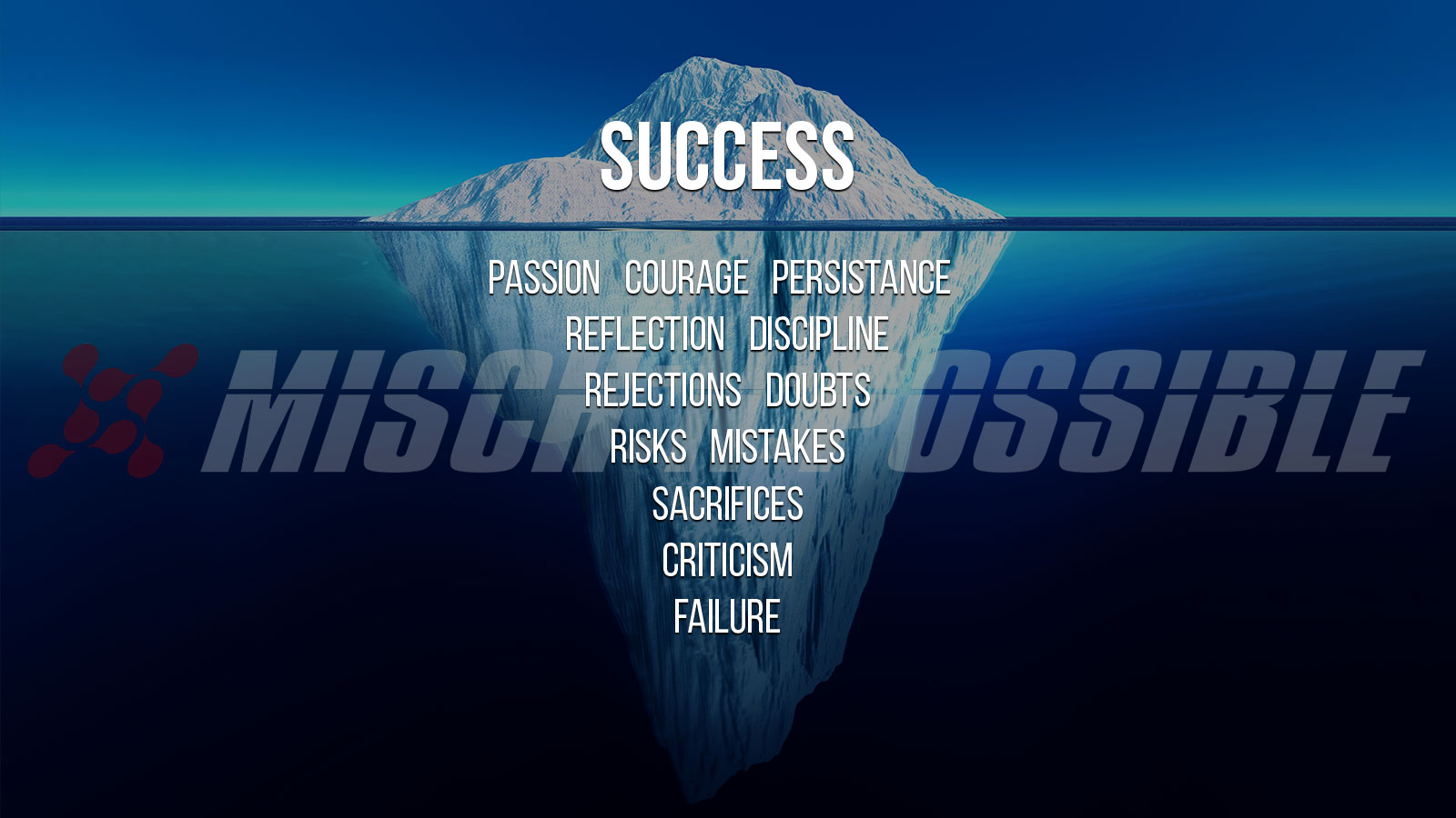 Cover showing Success Iceberg